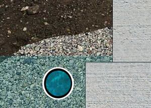 Exterior Drain Tile Systems In Western New York Pros And Cons Of Repairing Your Wet Basement
